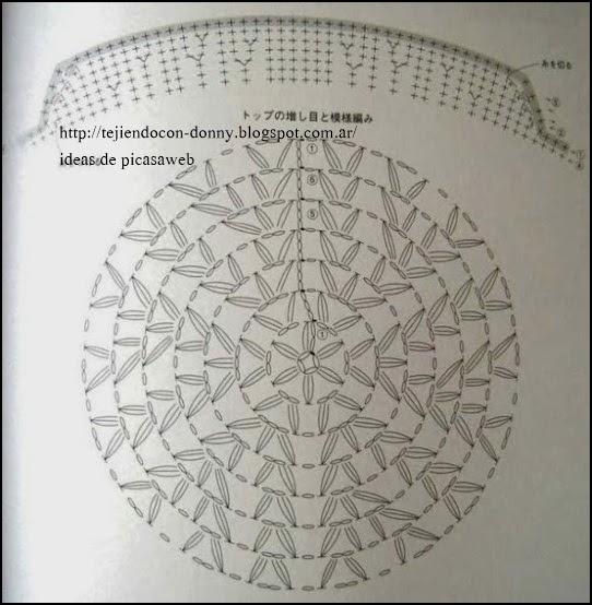 Gorros para niñas tejidos al crochet con patrones - Imagui