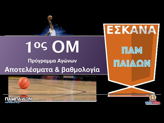 ΠΑΜΠΑΙΔΩΝ 1ος ΟΜ ✵ Το πρόγραμμα αγώνων