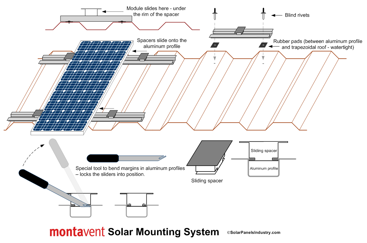 Pv mounting systems images for Solar panel blueprint
