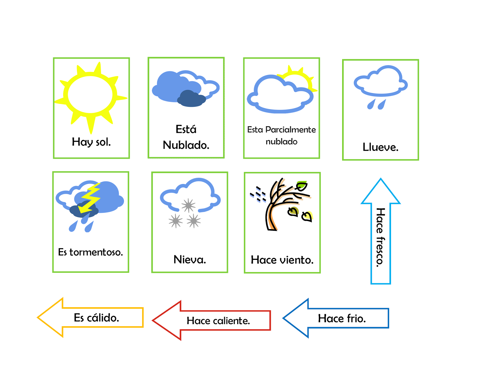 Printable Spanish Worksheets Weather on weather worksheet in spanish