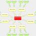 Tinggi PR Dofollow blog - Forum - Pasal Direktori
