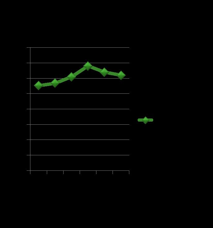 Forex rates zambia