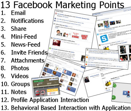 How to facebook marketing