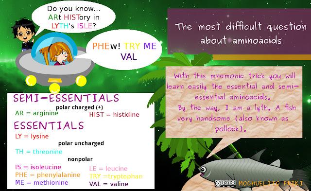 essentials aminoacids mnemonics