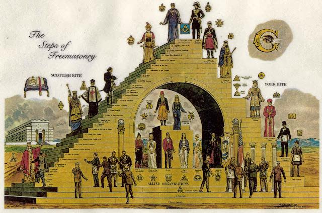 Nhẫn mỹ Masonic 14k