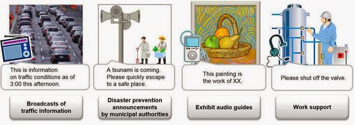 Fujitsu Introduces Developments to Speech Synthesis Technology