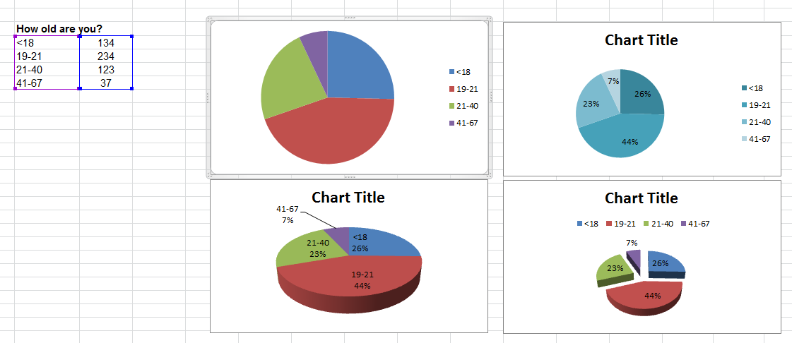 How to create a Pie Chart in Excel?