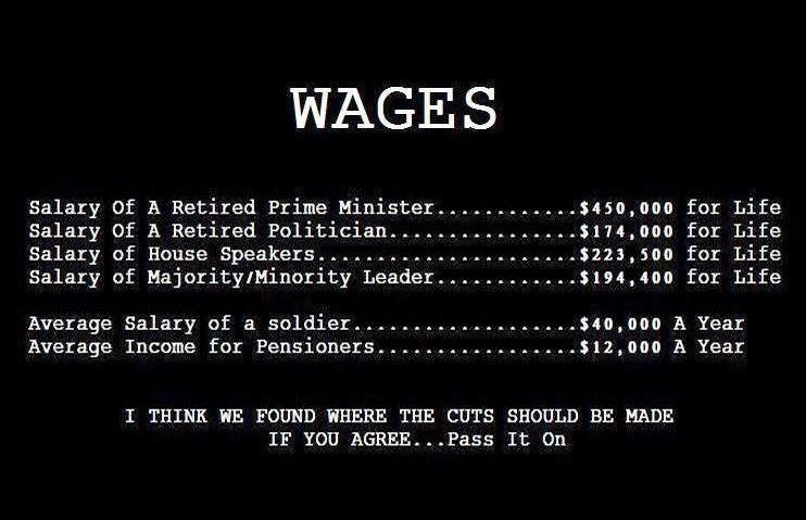 Canadian Wages and Where the Cuts NEED to be Made!