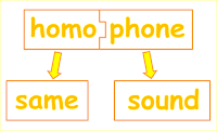 Definition-of-Homophone