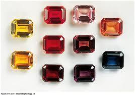 Warna Dan Perawakan Mineral