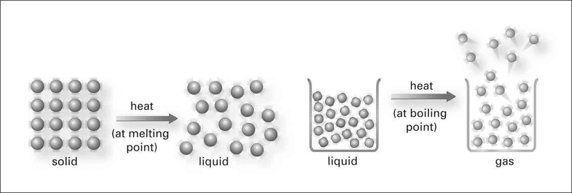 ebook Химическая кинетика