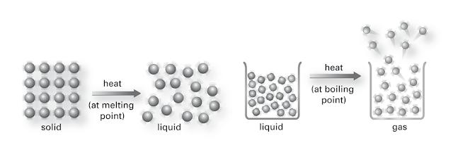 Schneiderscience9  Mass  Volume And Density 1