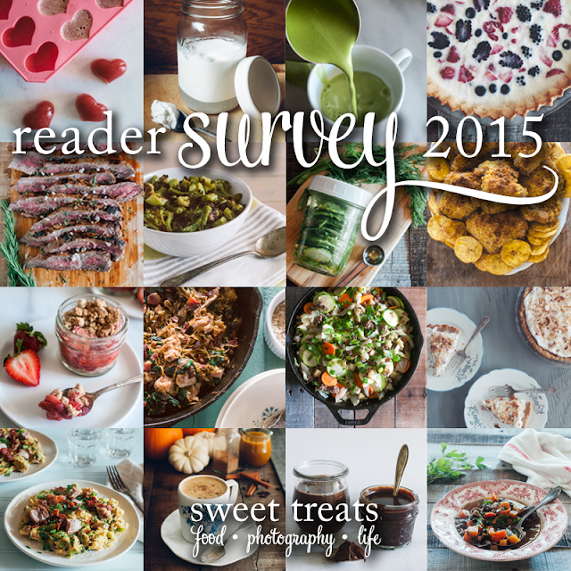 Sweet Treats 2015 Reader Survey
