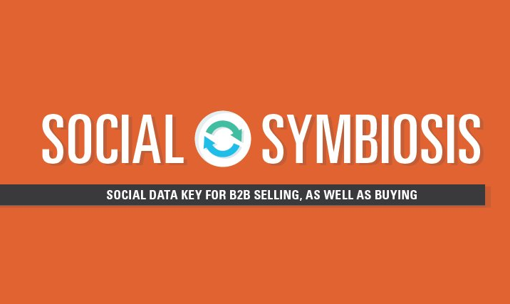 Social Symbiosis: Social Data Is Key For #B2B Selling, As Well As Buying - #infographic