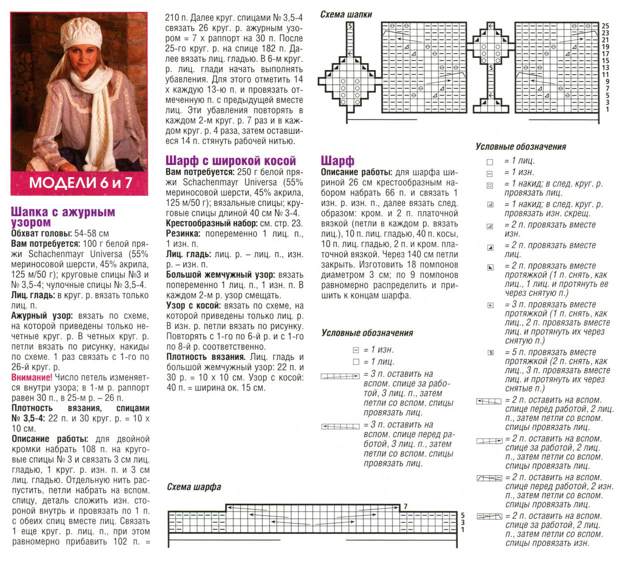 Вязание для женщин с описанием и рисунками