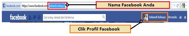 Cara Mudah Memasang Komentar Facebook Di Blog