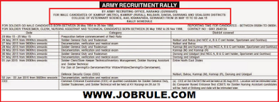 Direct Army Recruitment Rally at Guwahati Khanapara College of Veterinary Science (Assam) from 26th May to 3rd June 2015