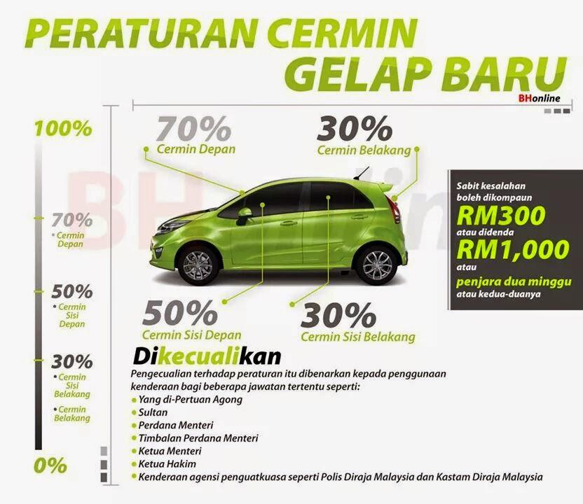kongsi 4 share peraturan baru spesifikasi kadar ketelusan cahayaperaturan baru spesifikasi kadar ketelusan cahaya cermin gelap tinted kenderaan yang dibenarkan jpj malaysia