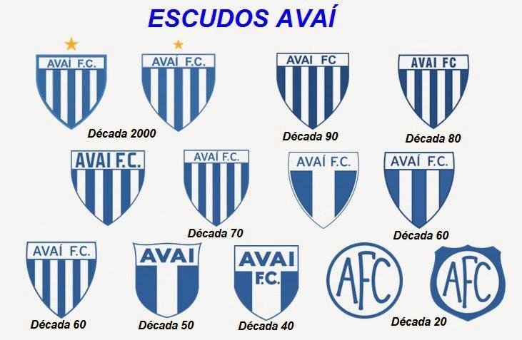 Escudos Avaí