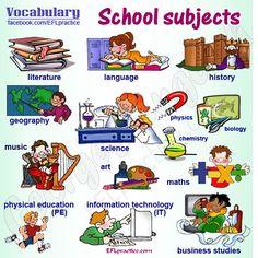 Sciences in english
