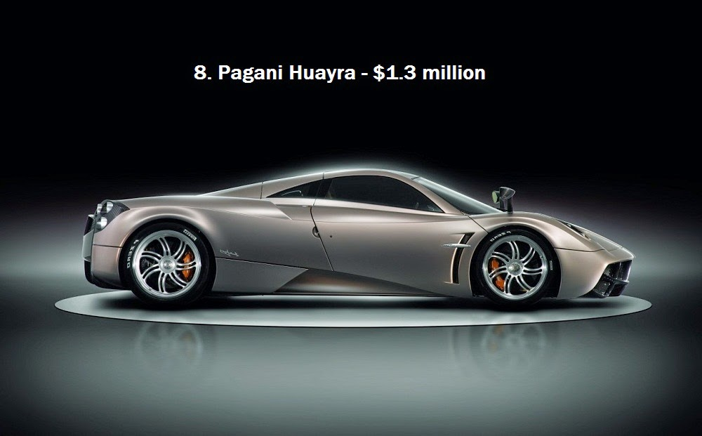 10 Most Expensive Cars Of 2015 Car Reviews New Car