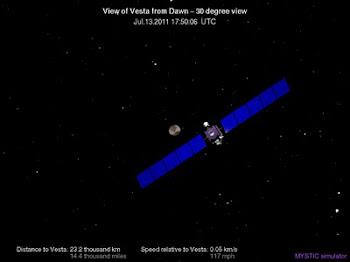 Posición actual sonda Dawn