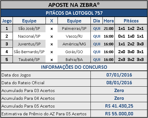 LOTECA 757 - PITÁCOS DA ZEBRA