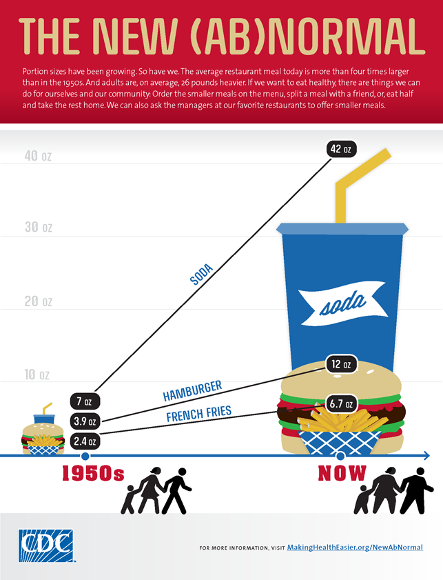 It's A Stat Life: Fast food, dodgy infographics, implausible claims