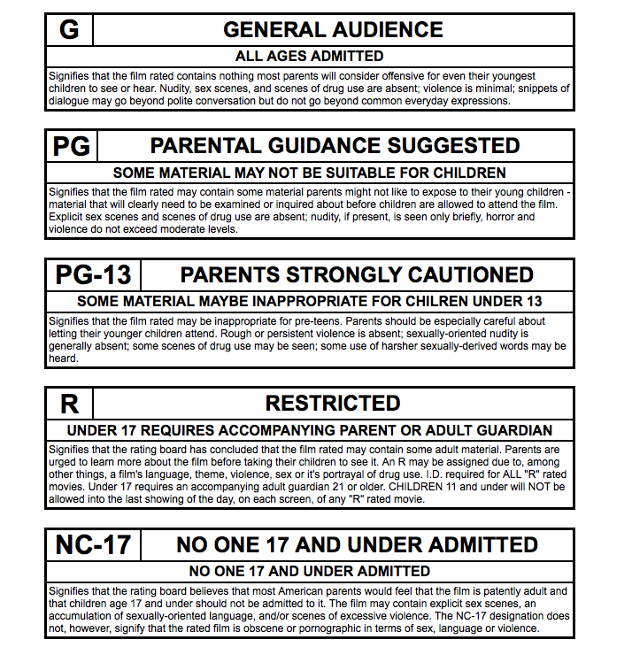 g Movie Rating pg Movie Rating System