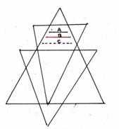 Guru Mandalam