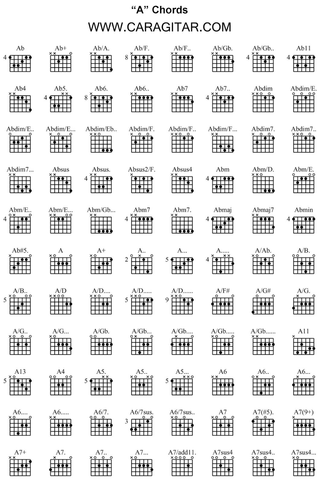 kunci gitar a terlengkap