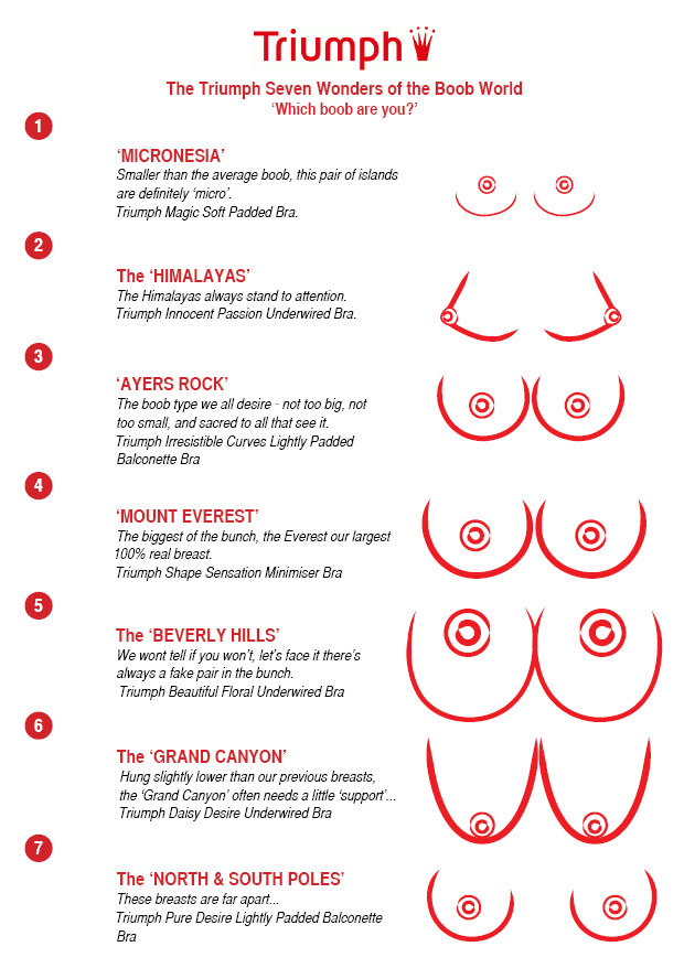 Use our bra size chart and measuring guide which provides the following simple three-step process: 1) Determine your band size by measuring the under bust. 2) Learn your bust size by measuring where the bust is at its fullest. 3) Calculate bra cup size by subtracting band size from bust size. Underbust (in inches) 26, 27,