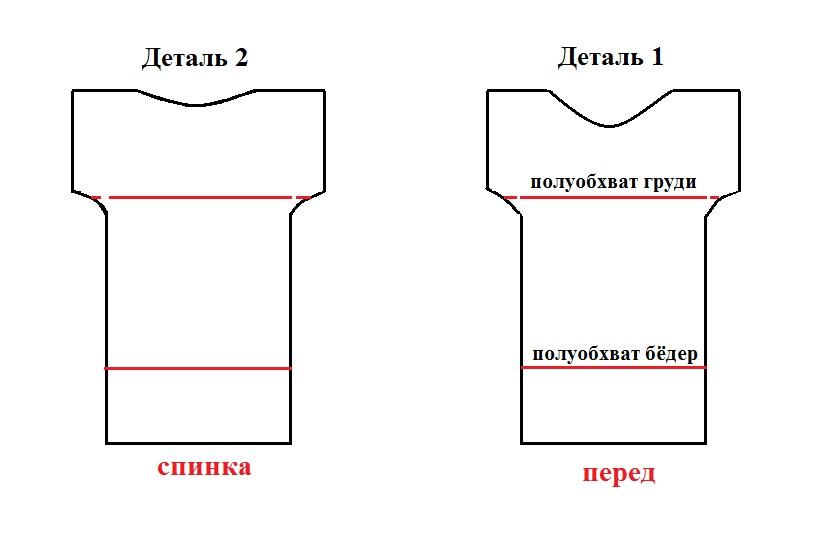 Шьём блузку своими руками выкройки для начинающих 3