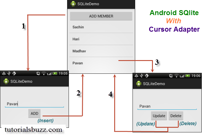 Android SQLite DataBase With CursorAdapter | Tutorialsbuzz