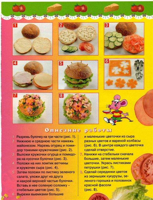 Простые рецепты для детей своими руками 615