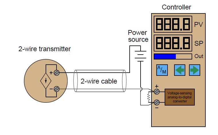 1 automation and instrumentation 2 wire (\u201cloop powered 4 wire transmitter wiring diagram at crackthecode.co