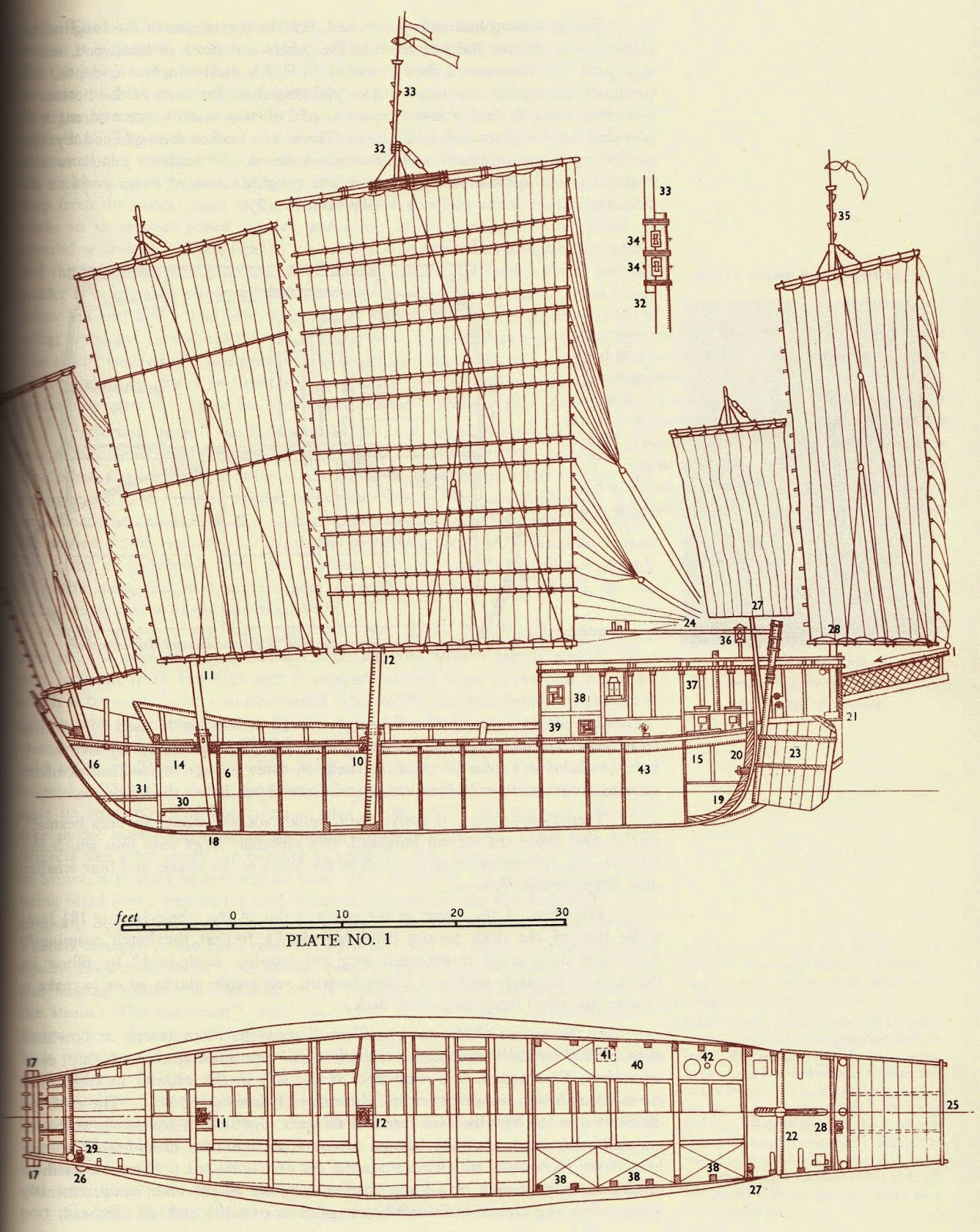 sha-ch'uan or sand boat sail plan and interior arrangement