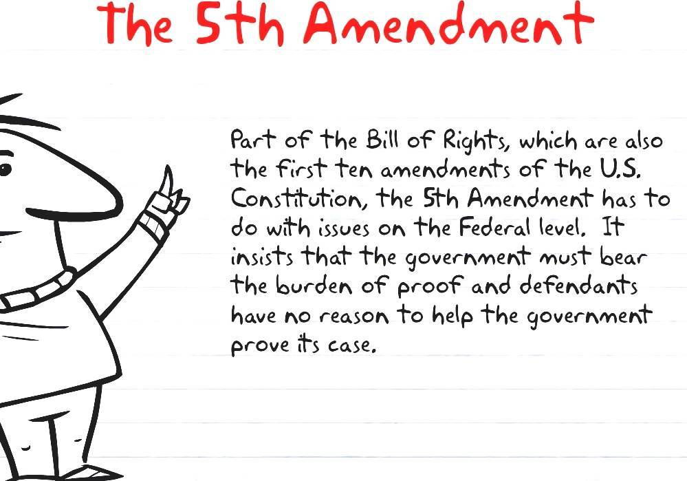 Fifth Amendment To The United States Cons Ution Eminent Domain In The Cons Ution