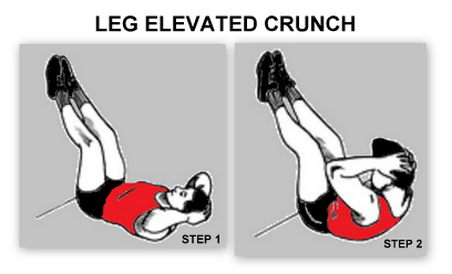 Crunch With Legs Elevated Leg Elevated Crunch