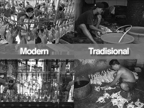 Masyarakat Tradisional Dan Masyarakat Modern ~ Artikel Core