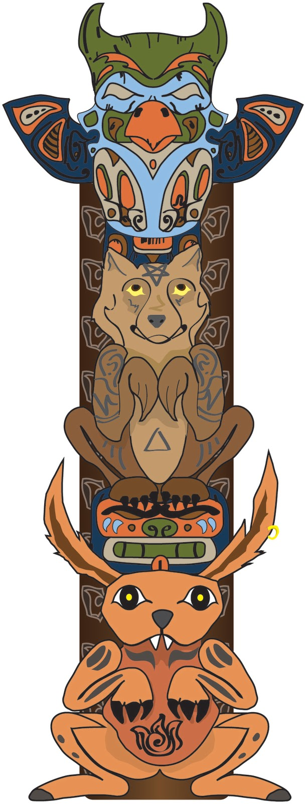 The special meaning of native american indian totem poles totem