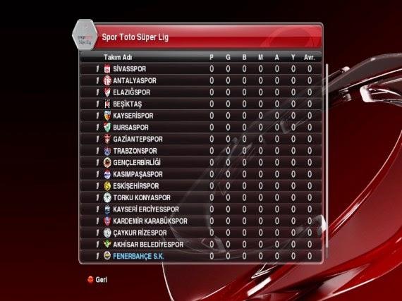 Pes 2014 Süper Lig Yaması İndir