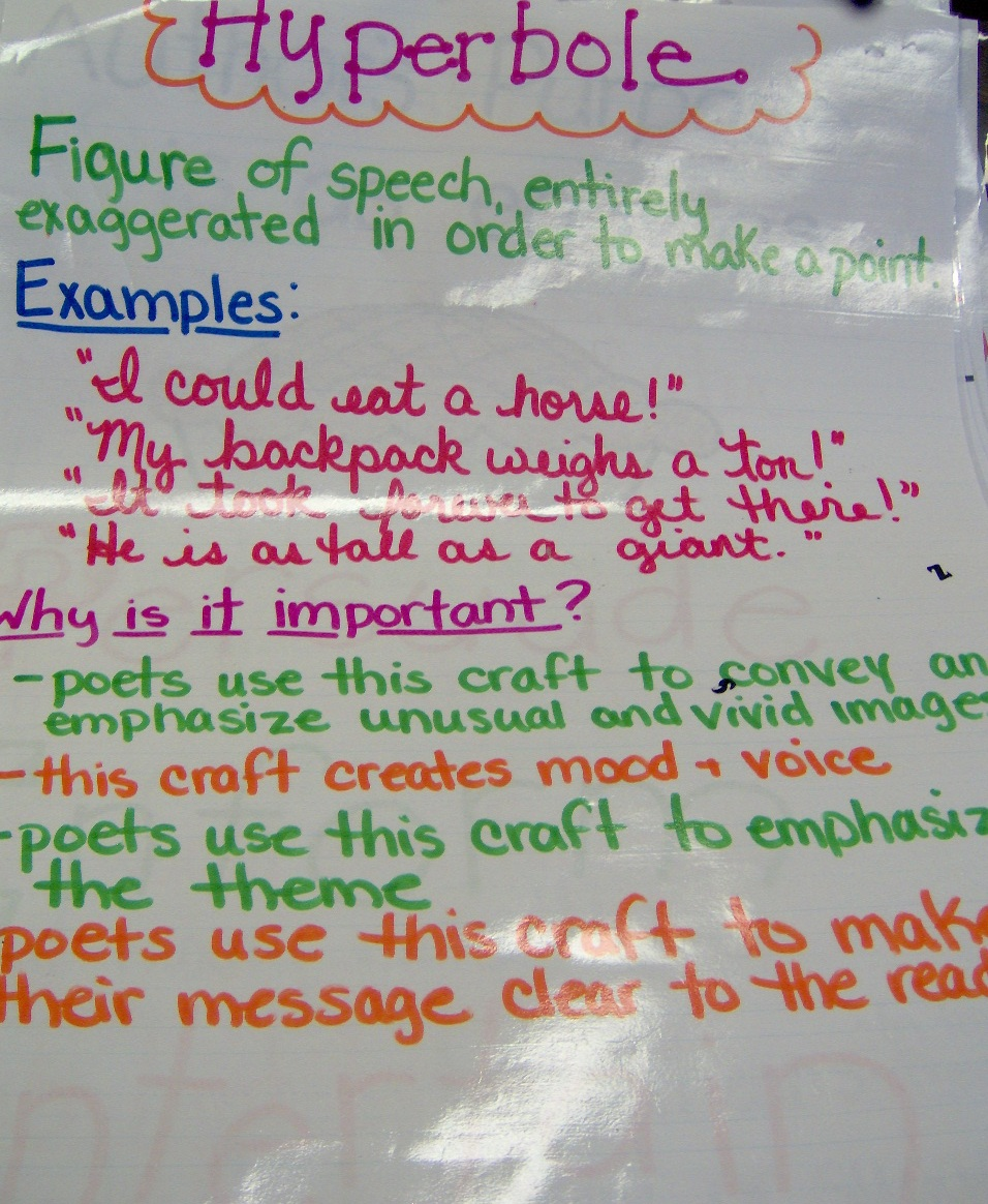 Teaching In Sixth Grade Linking Up To Share Some Anchor Charts