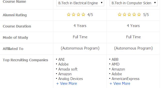 Compare College Tool