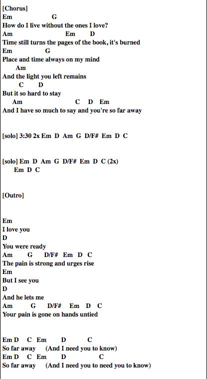 Lirik Chord Lagu Avenged Sevenfold So Far Away Ltt