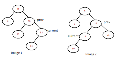 delete a node from binary search tree