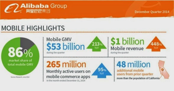 """alibaba set to invest in micromax"""