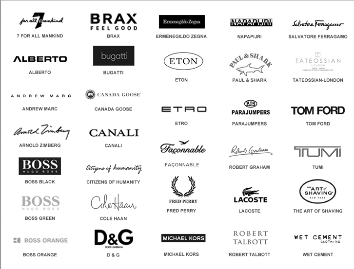 List of Top men fashion brands