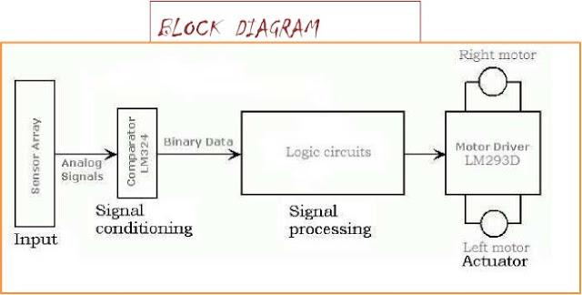 Line follower analog part 1 skema elektronika dan efek gitar langkah langkah pembuatan ccuart Image collections