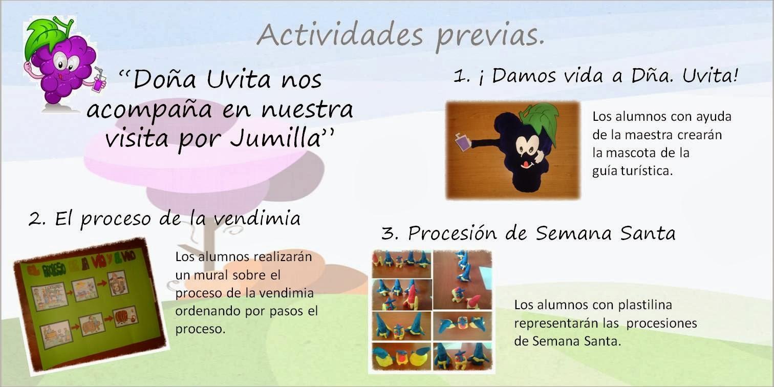 Expresi n pl stica y art stica en educaci n infantil ucam for Como hacer un proyecto de comedor infantil